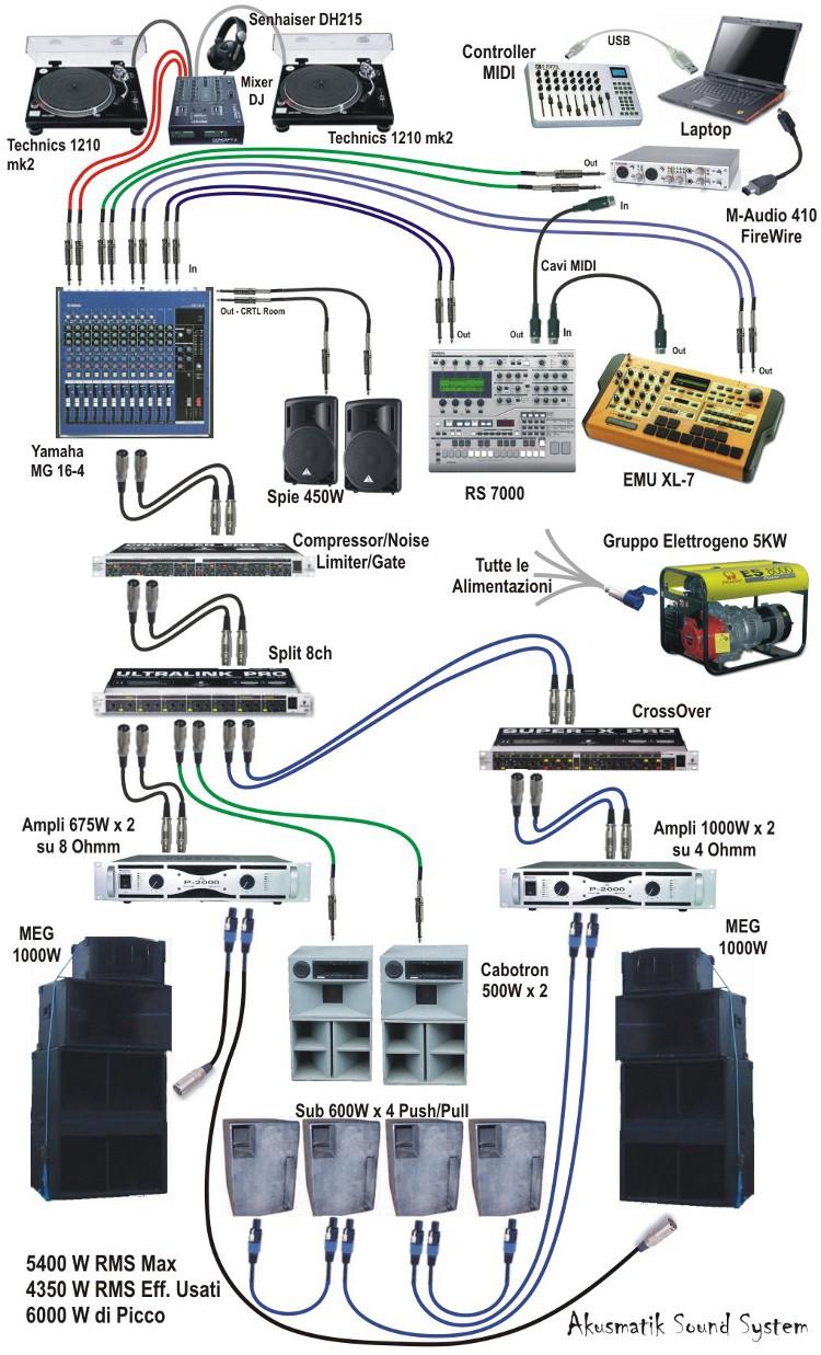 Subwoofer Xline Schema Elettrico : Schema elettrico mixer dj fare di una mosca